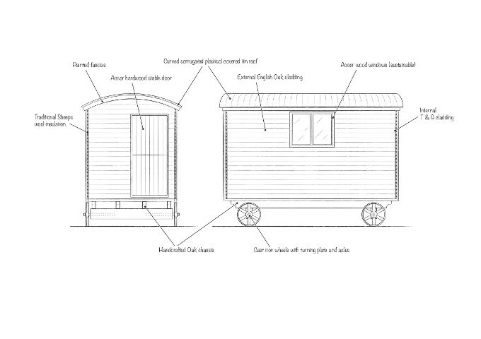 Shepherd Hut Design